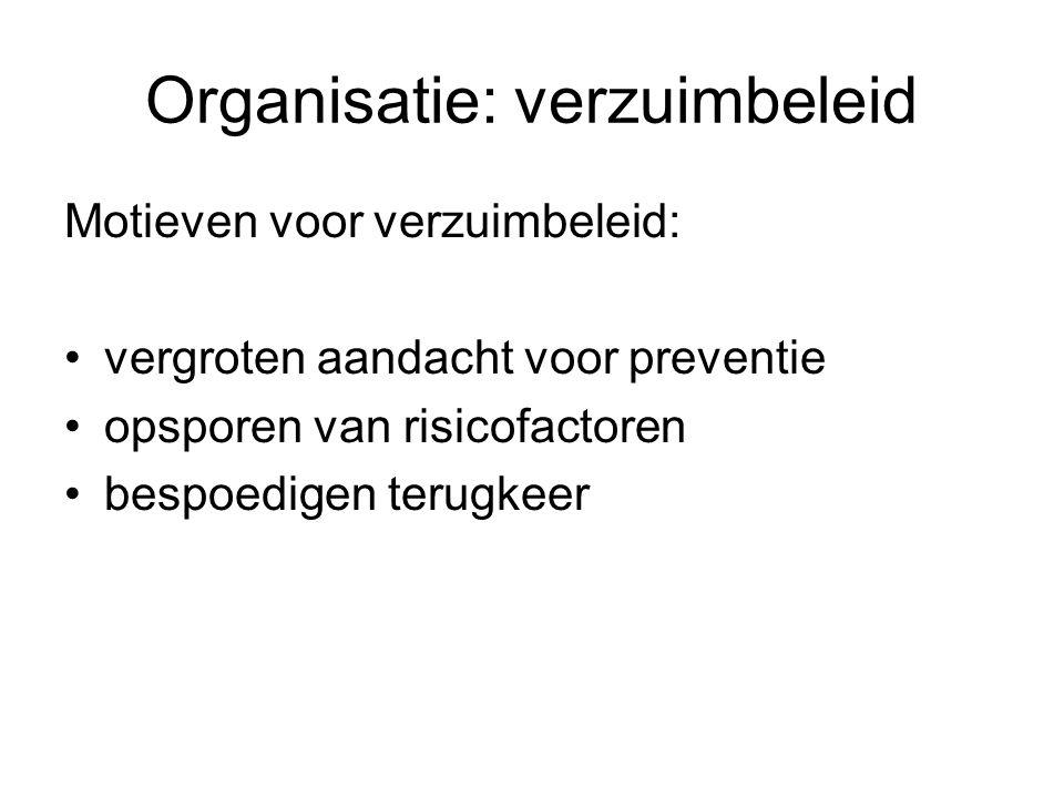 Organisatie: verzuimbeleid
