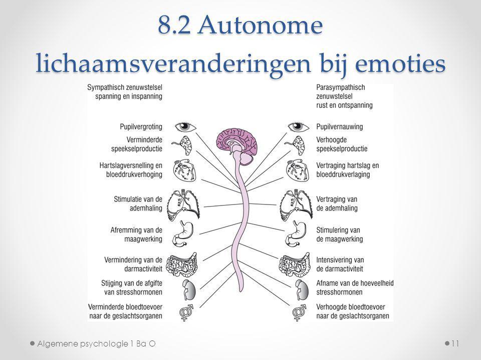 8.2 Autonome lichaamsveranderingen bij emoties
