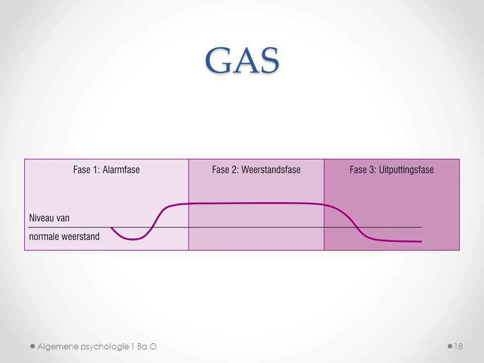 GAS Algemene psychologie 1 Ba O
