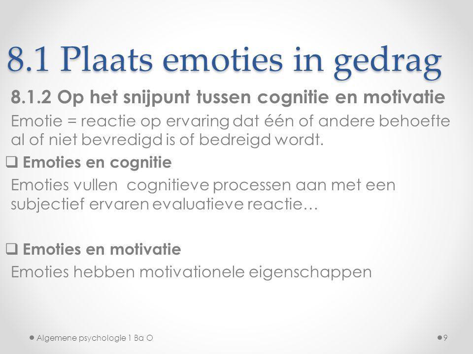 8.1 Plaats emoties in gedrag
