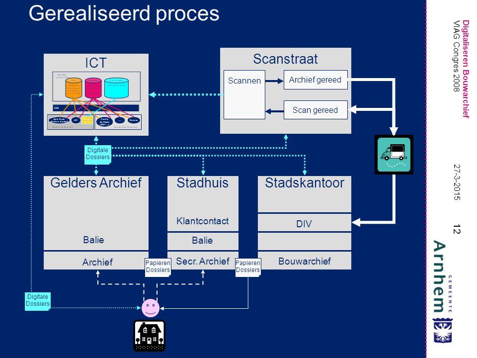 Gerealiseerd proces Scanstraat ICT Gelders Archief Stadhuis