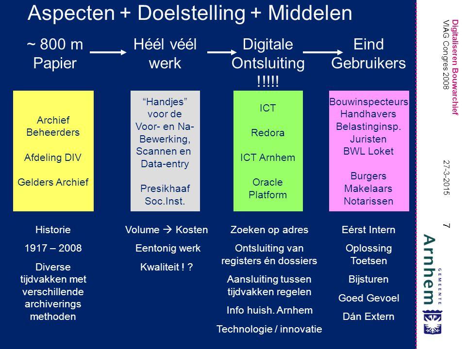 Aspecten + Doelstelling + Middelen