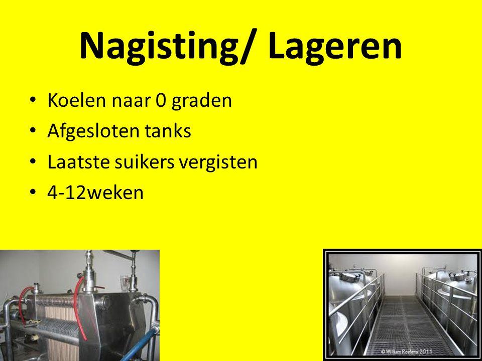 Nagisting/ Lageren Koelen naar 0 graden Afgesloten tanks