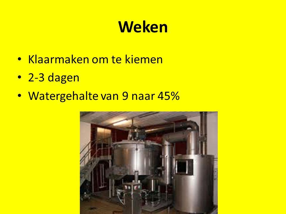 Weken Klaarmaken om te kiemen 2-3 dagen Watergehalte van 9 naar 45%