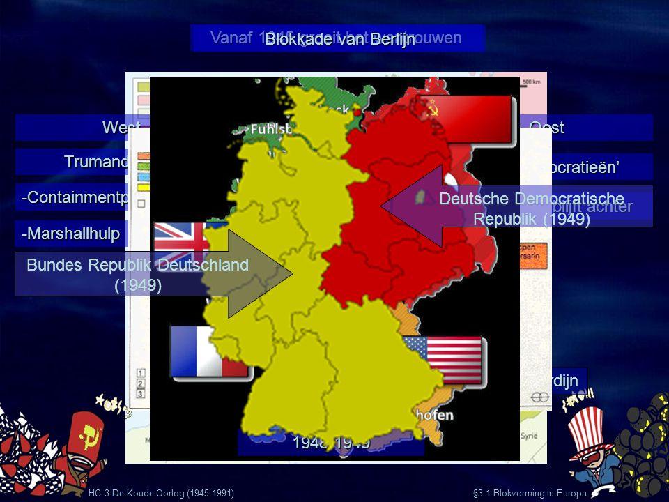 Vanaf 1945 groeit het wantrouwen Blokkade van Berlijn