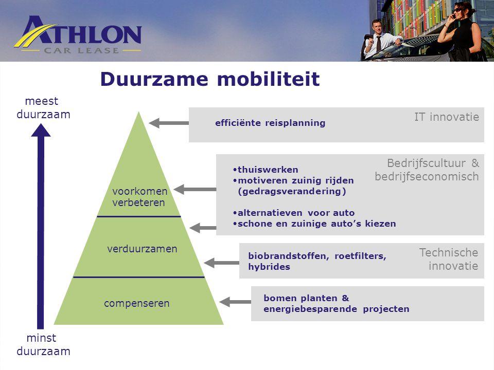 Duurzame mobiliteit meest duurzaam IT innovatie