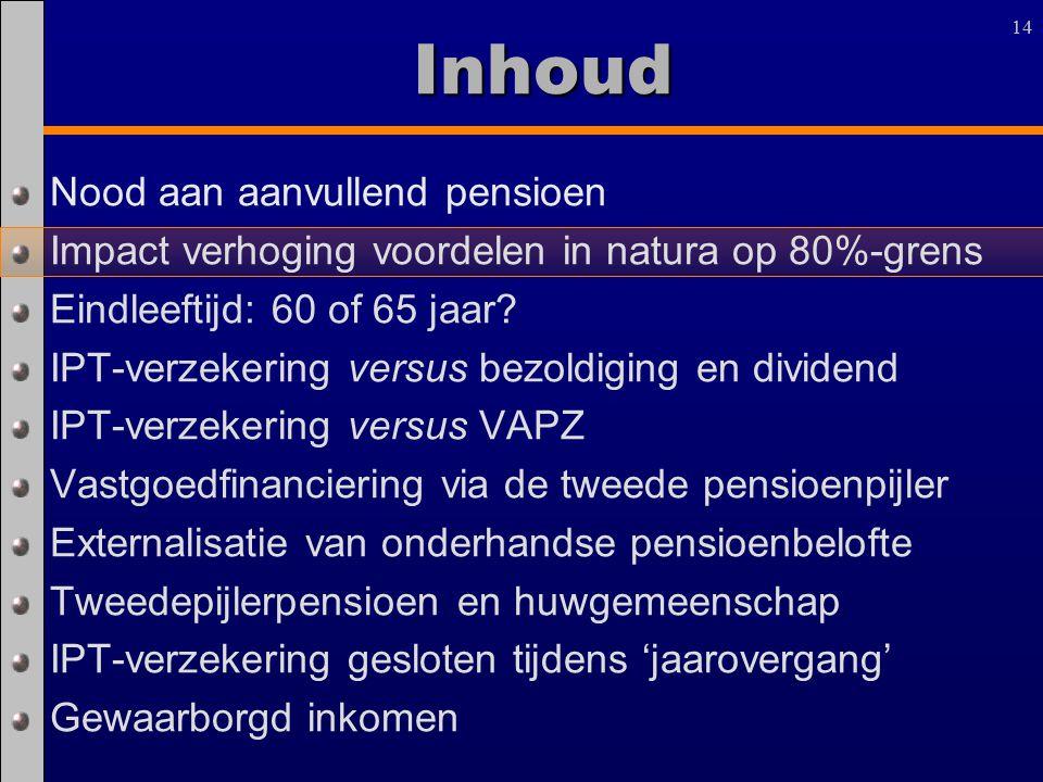 Inhoud Nood aan aanvullend pensioen