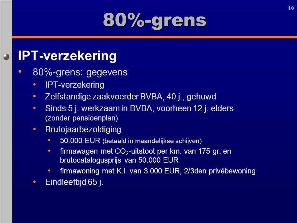 80%-grens IPT-verzekering 80%-grens: gegevens