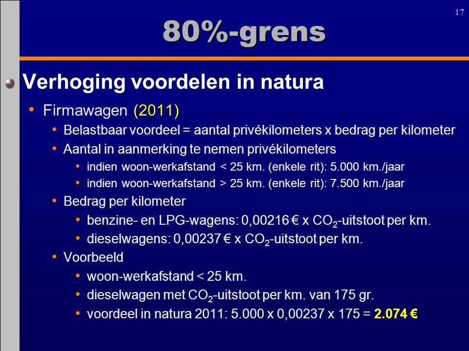 80%-grens Verhoging voordelen in natura Firmawagen (2011)