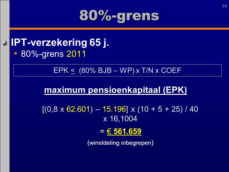 80%-grens IPT-verzekering 65 j. 80%-grens 2011