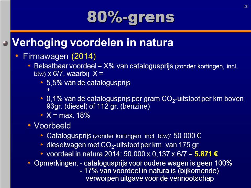 80%-grens Verhoging voordelen in natura Firmawagen (2014) Voorbeeld