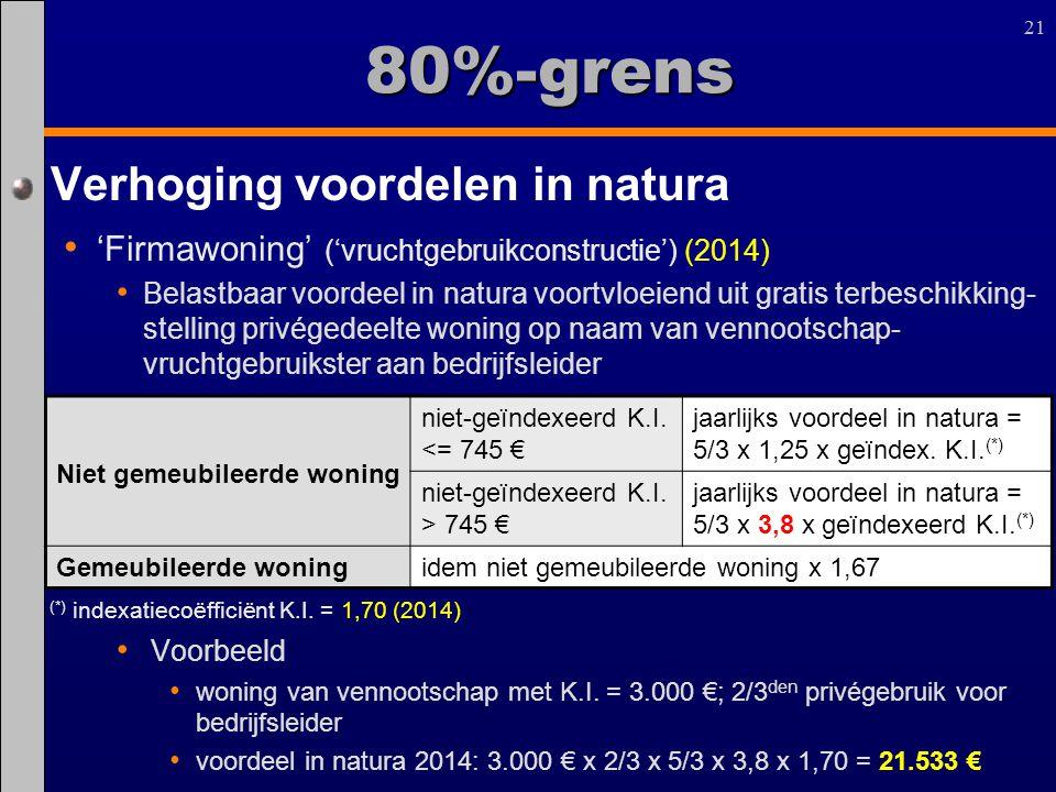 80%-grens Verhoging voordelen in natura