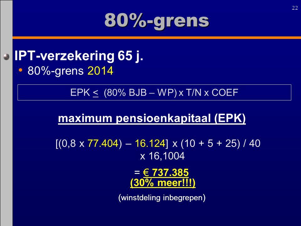 80%-grens IPT-verzekering 65 j. 80%-grens 2014