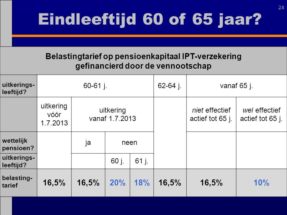 24 Eindleeftijd 60 of 65 jaar Belastingtarief op pensioenkapitaal IPT-verzekering. gefinancierd door de vennootschap.