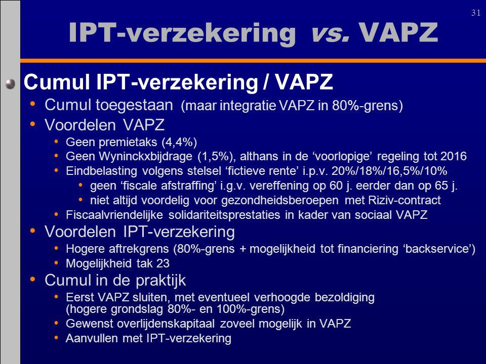 IPT-verzekering vs. VAPZ