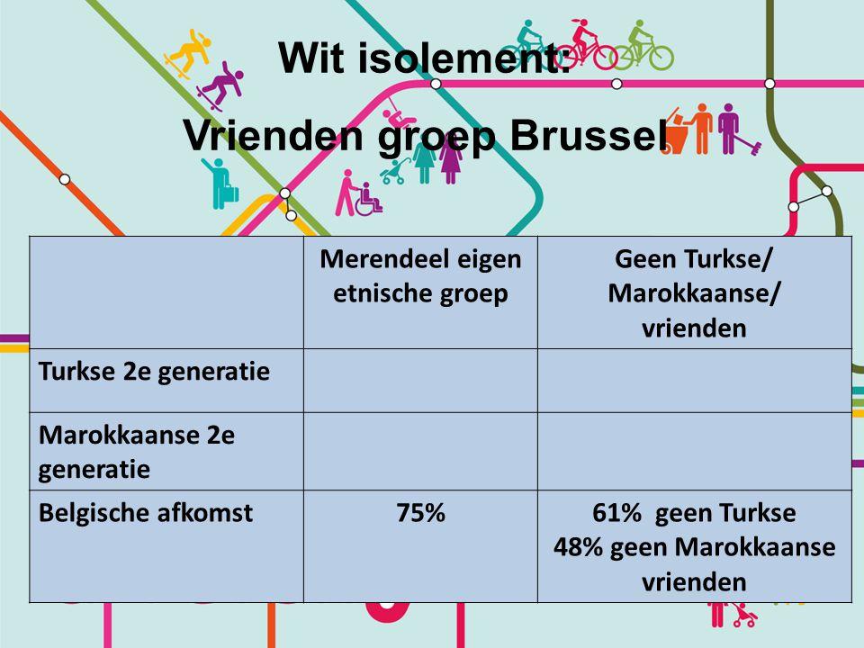 Wit isolement: Vrienden groep Brussel