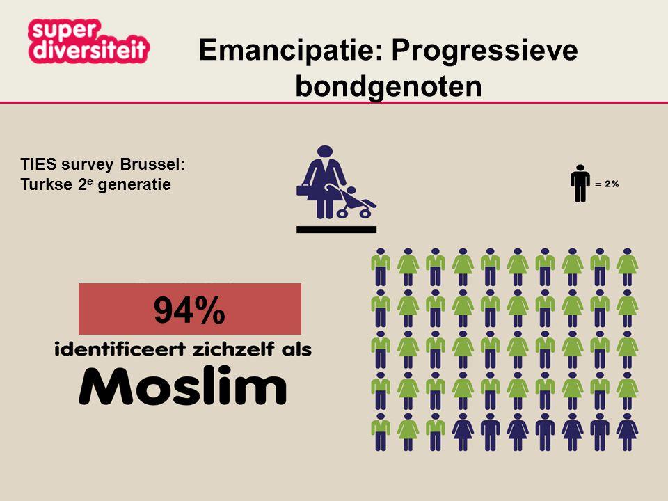 Emancipatie: Progressieve bondgenoten