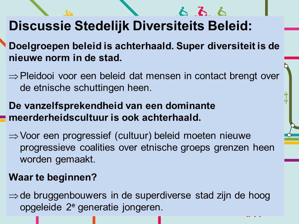 Discussie Stedelijk Diversiteits Beleid: