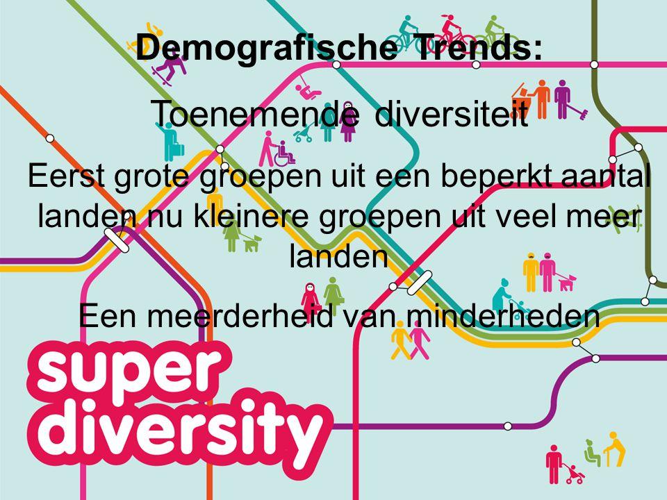Demografische Trends:
