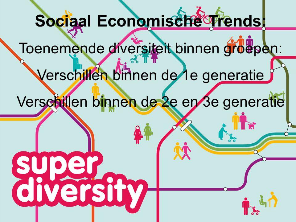 Sociaal Economische Trends: