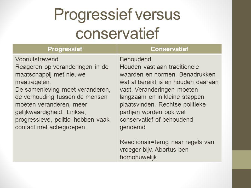 Progressief versus conservatief