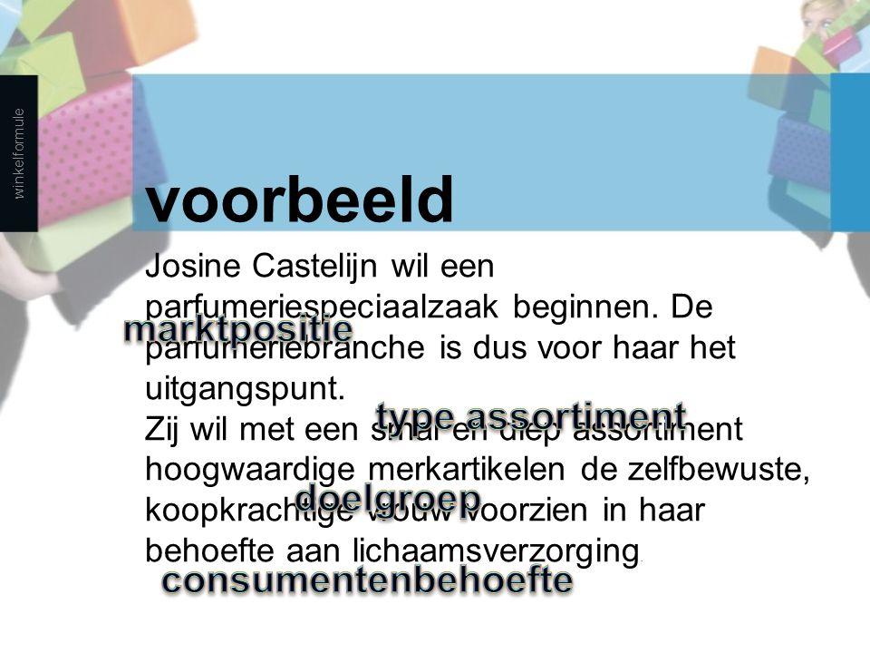 Retailmarketing paragraaf 2 6 winkelformule ken de formule ppt video online download - Hoe zij haar werkplan kiezen ...