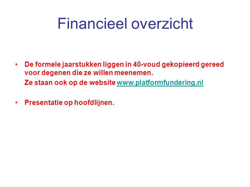 Financieel overzicht De formele jaarstukken liggen in 40-voud gekopieerd gereed voor degenen die ze willen meenemen.
