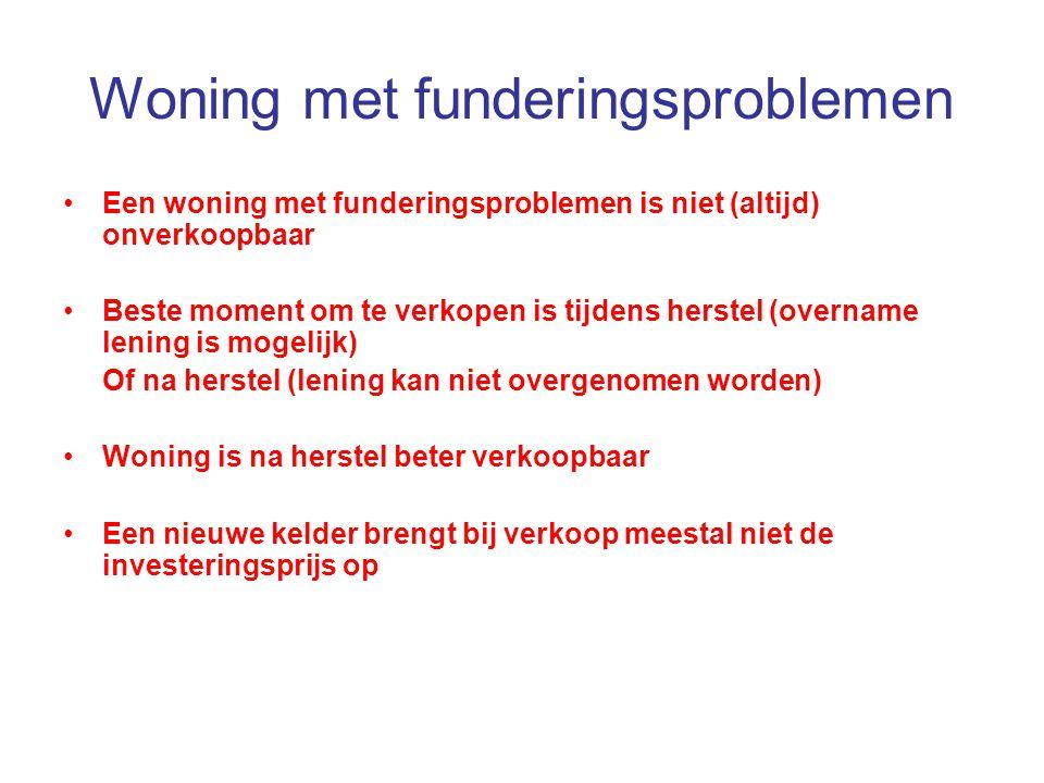 Woning met funderingsproblemen