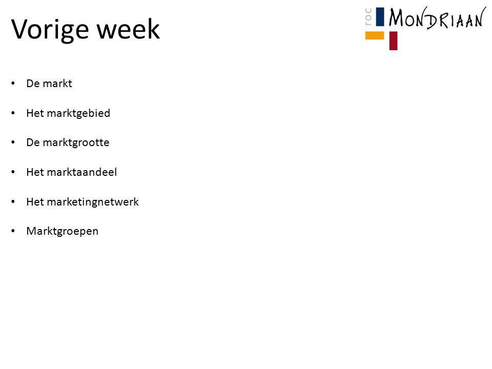 Vorige week De markt Het marktgebied De marktgrootte Het marktaandeel