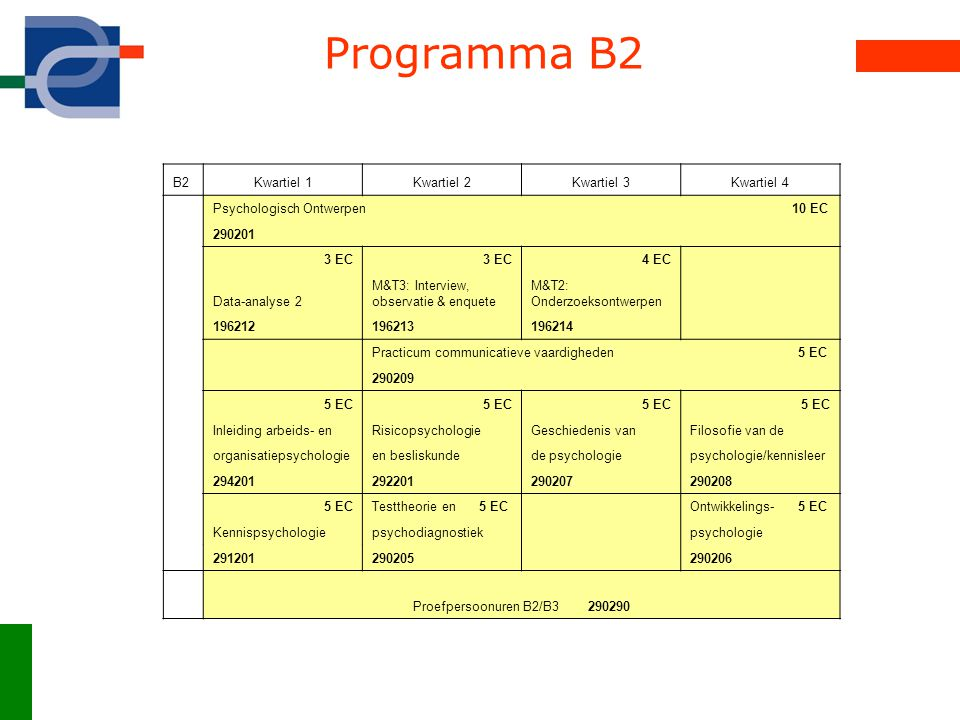 Programma B2 B2 Kwartiel 1 Kwartiel 2 Kwartiel 3 Kwartiel 4