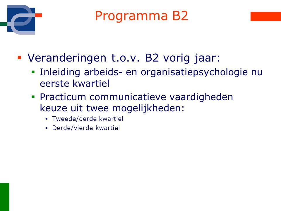 Programma B2 Veranderingen t.o.v. B2 vorig jaar: