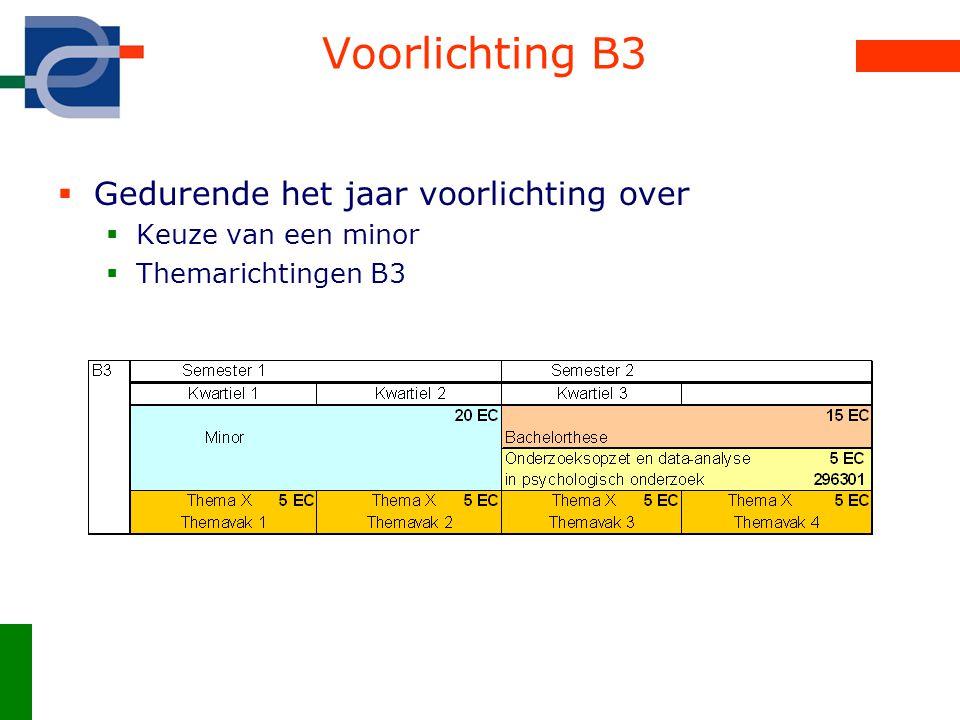 Voorlichting B3 Gedurende het jaar voorlichting over