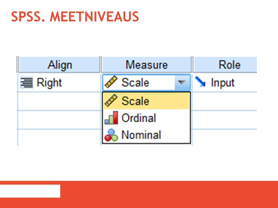 SPSS. Meetniveaus
