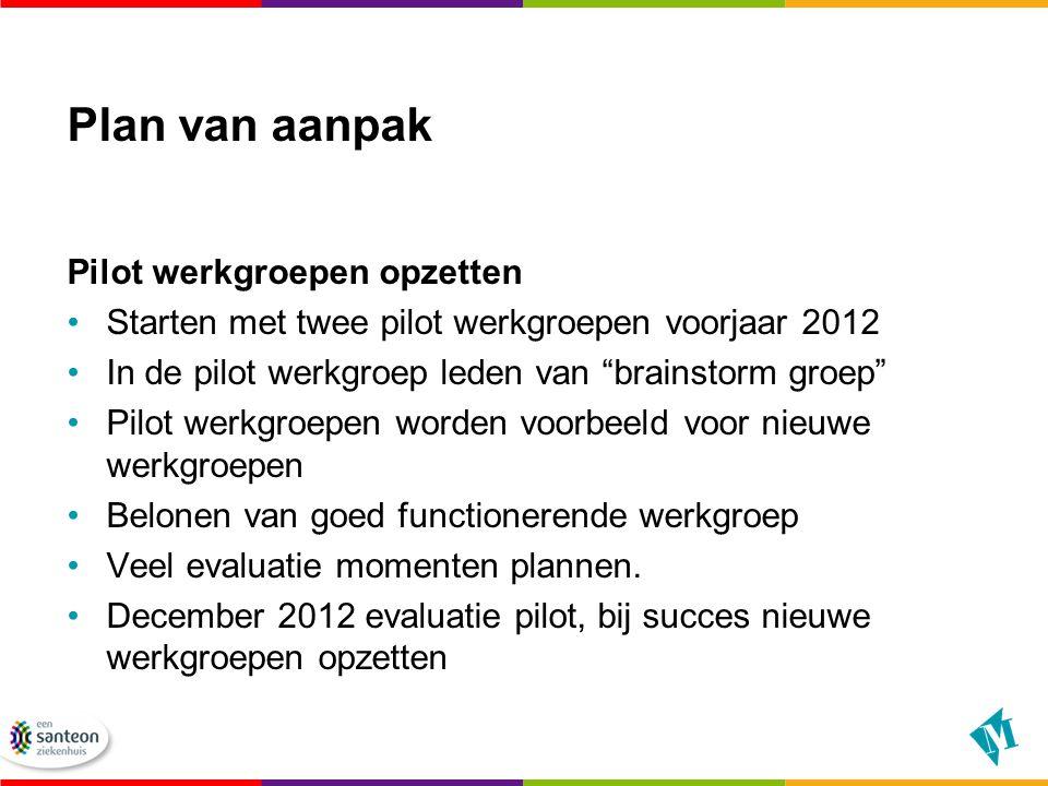 Plan van aanpak Pilot werkgroepen opzetten