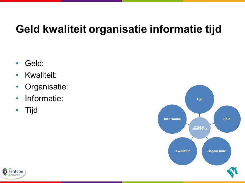 Geld kwaliteit organisatie informatie tijd