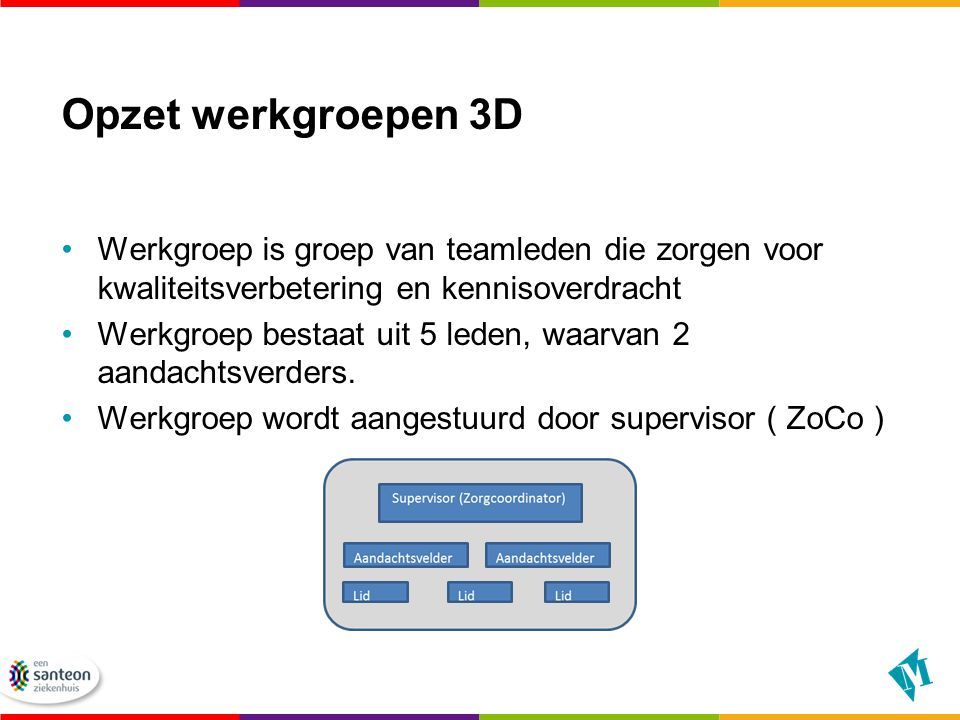 Opzet werkgroepen 3D Werkgroep is groep van teamleden die zorgen voor kwaliteitsverbetering en kennisoverdracht.