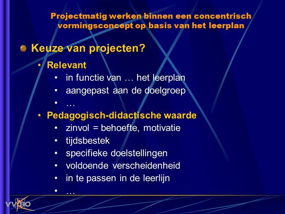 Keuze van projecten Relevant in functie van … het leerplan