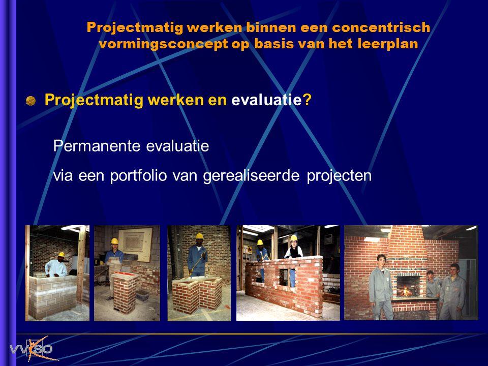 Projectmatig werken en evaluatie
