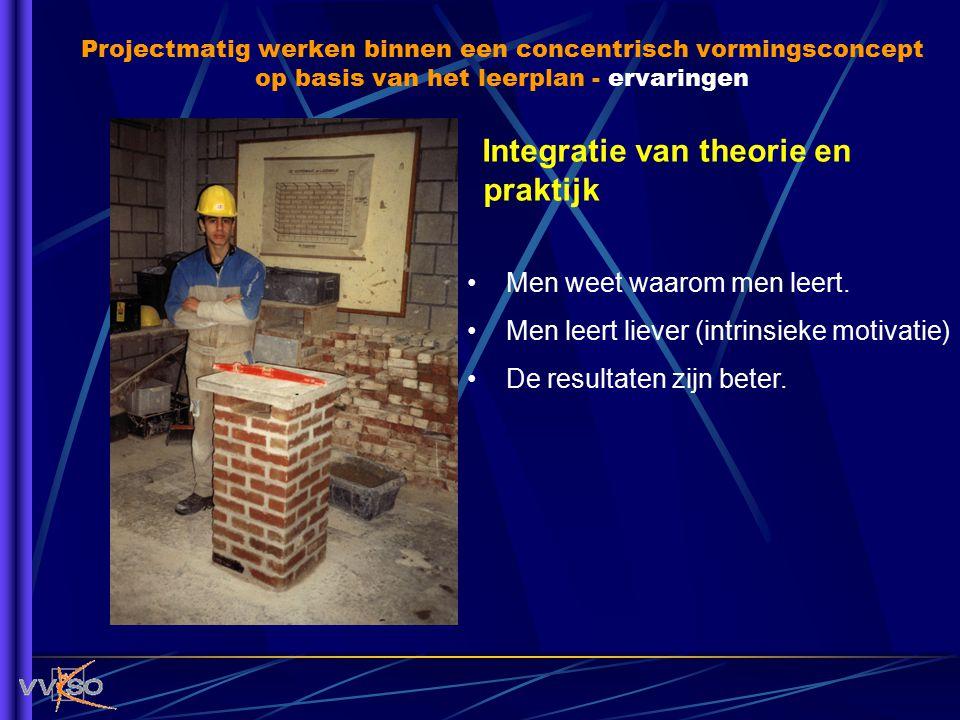 Integratie van theorie en praktijk