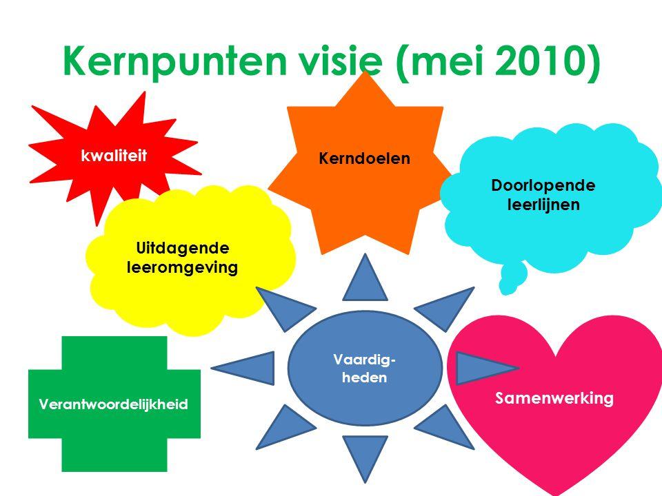 Kernpunten visie (mei 2010)