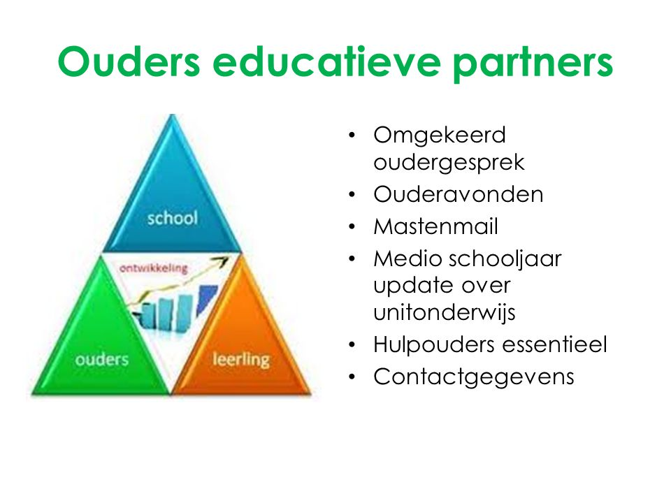Ouders educatieve partners