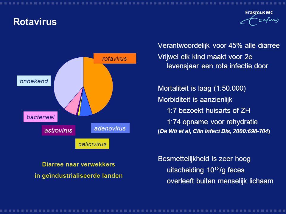Diarree naar verwekkers in geïndustrialiseerde landen