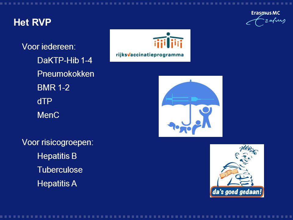 Het RVP Voor iedereen: DaKTP-Hib 1-4 Pneumokokken BMR 1-2 dTP MenC