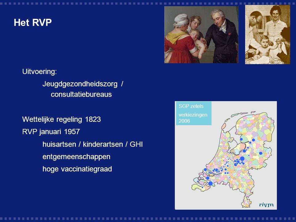 Het RVP Uitvoering: Jeugdgezondheidszorg / consultatiebureaus