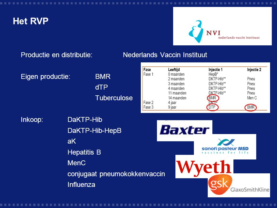 Het RVP Productie en distributie: Nederlands Vaccin Instituut
