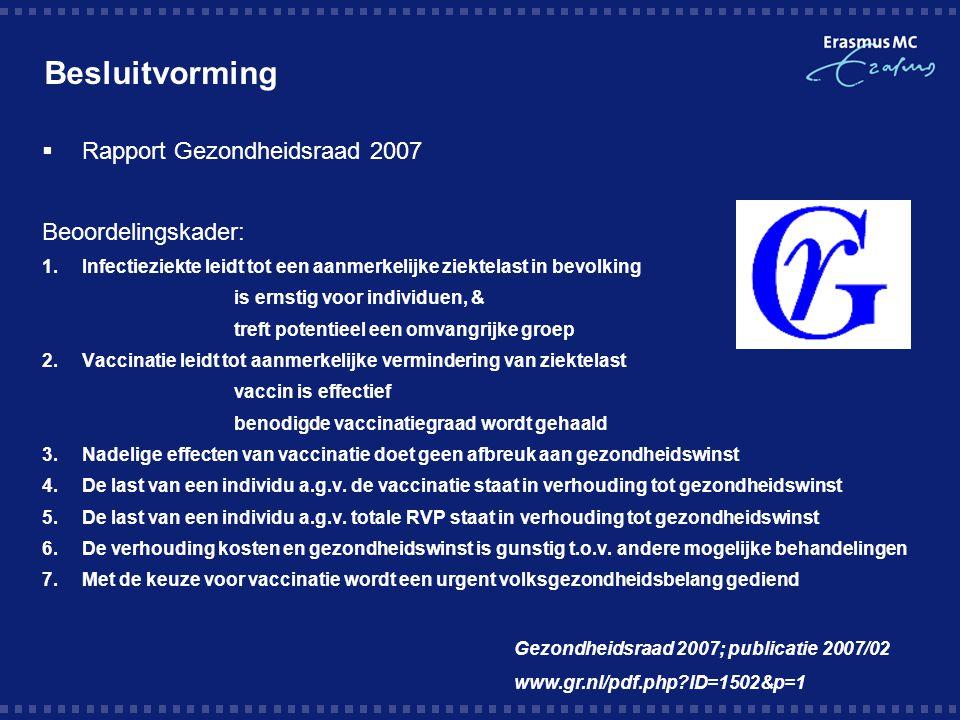 Besluitvorming Rapport Gezondheidsraad 2007 Beoordelingskader: