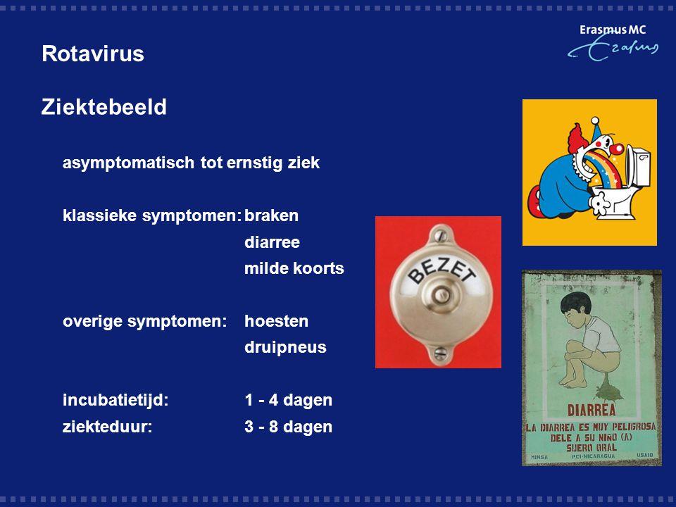 Rotavirus Ziektebeeld asymptomatisch tot ernstig ziek