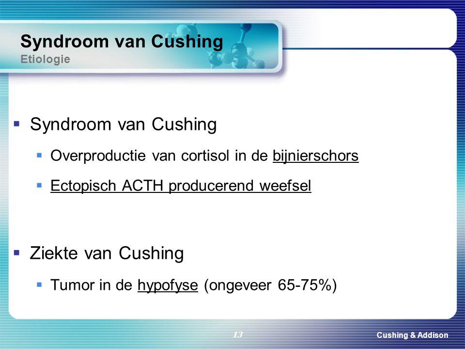 Syndroom van Cushing Etiologie