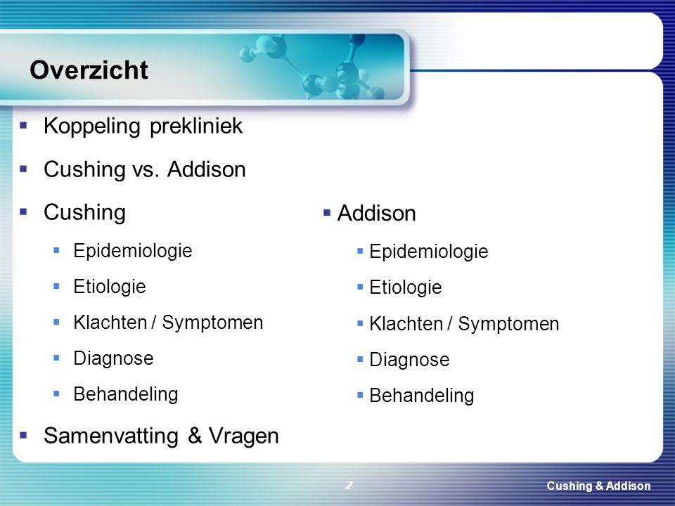 Overzicht Koppeling prekliniek Cushing vs. Addison Cushing Addison