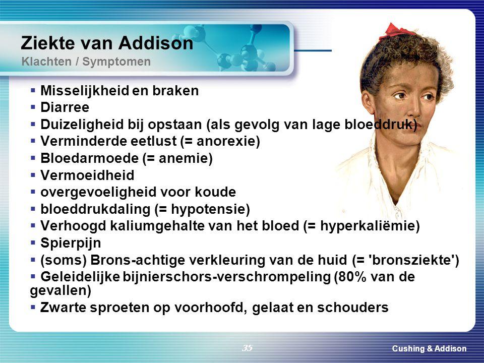 Ziekte van Addison Klachten / Symptomen